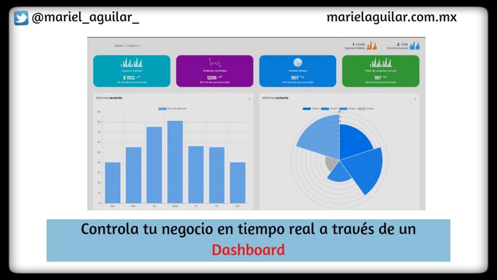 controla tu estrategia de negocio con un dashboard