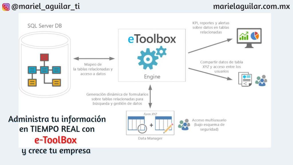 control_informacion_tiempo_real_dashboard